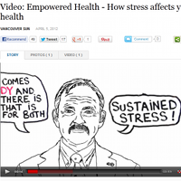 Max Cynader stress video